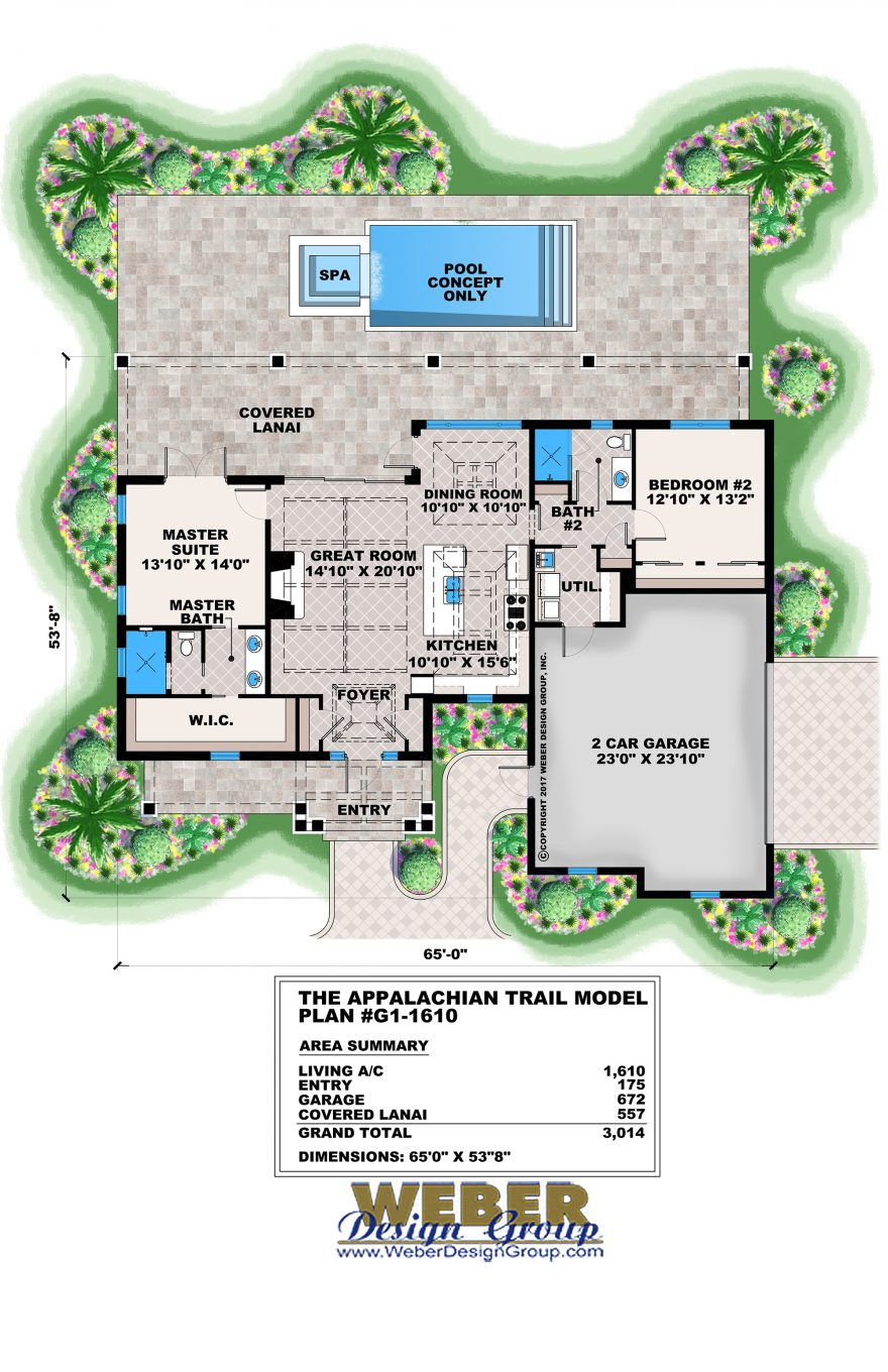 Appalacial Trail Home Plan, area summary, dimensions